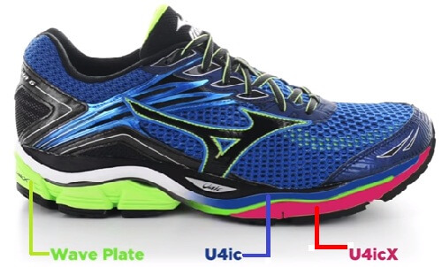 Mizuno Wave Enigma 6 midsoles review 2016 2017