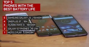 Phones With The Best Batteries 2018 2017 2019